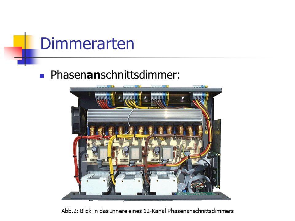 Dimmerarten Phasenanschnittsdimmer: