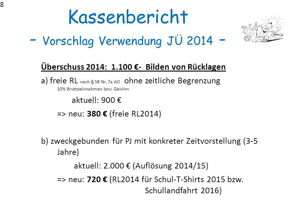 Kassenbericht - Vorschlag Verwendung JÜ 2014 -