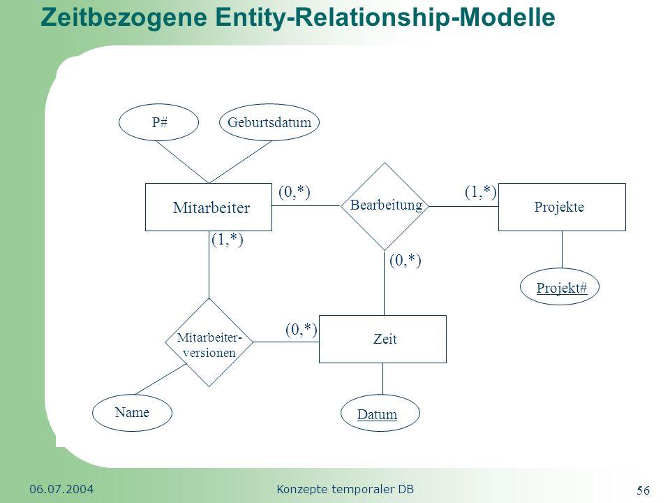 Zeitbezogene Entity-Relationship-Modelle
