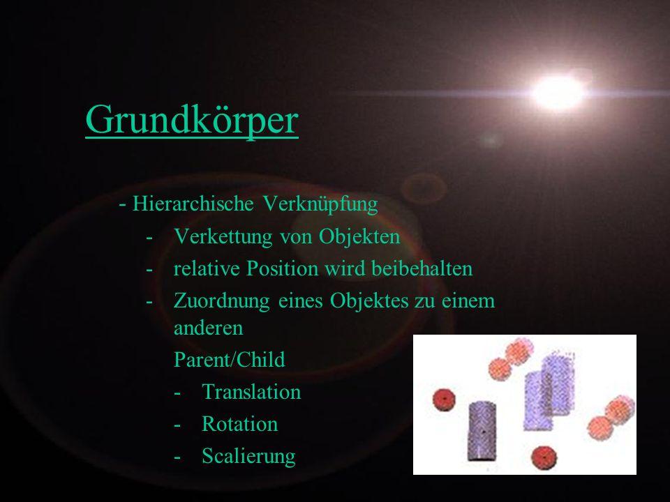 Grundkörper - Hierarchische Verknüpfung - Verkettung von Objekten
