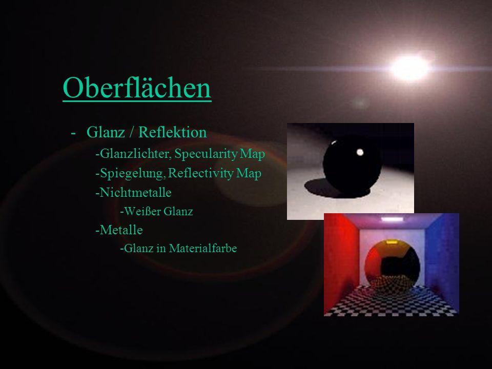 Oberflächen Glanz / Reflektion Glanzlichter, Specularity Map