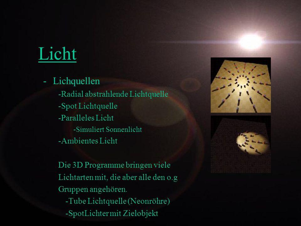 Licht Lichquellen Radial abstrahlende Lichtquelle Spot Lichtquelle