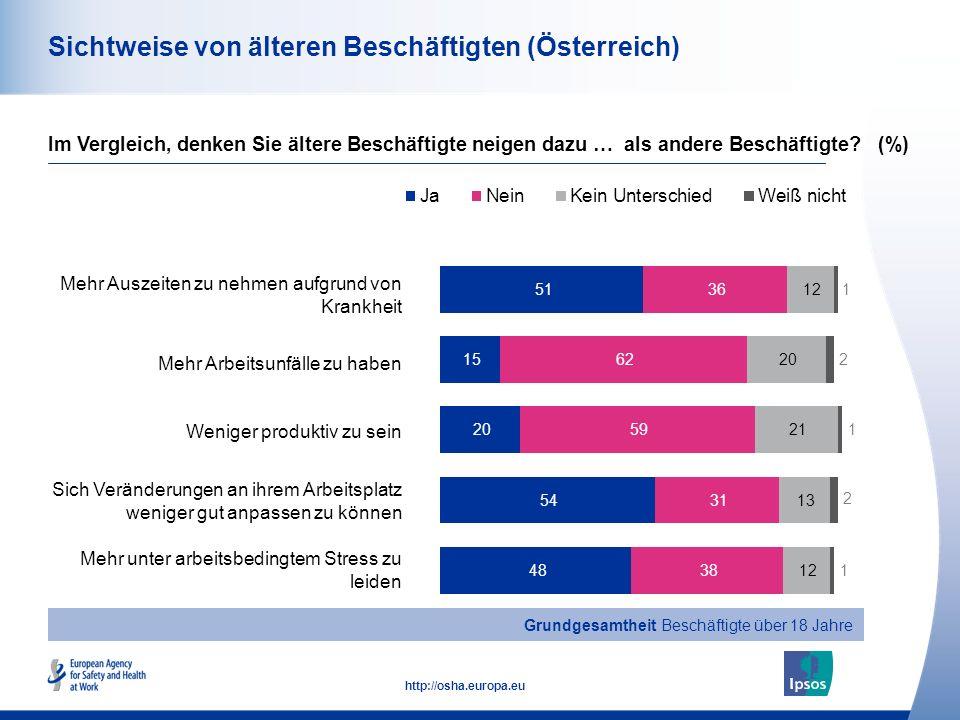 Sichtweise von älteren Beschäftigten (Österreich)
