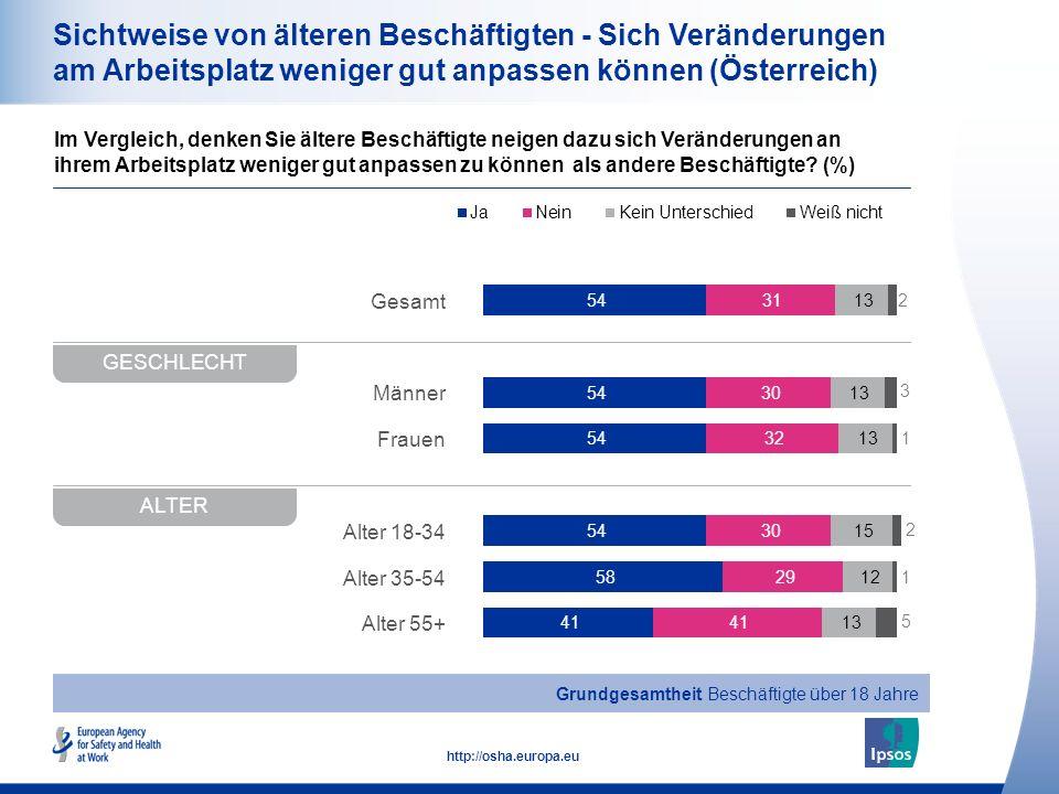 Sichtweise von älteren Beschäftigten - Sich Veränderungen am Arbeitsplatz weniger gut anpassen können (Österreich)
