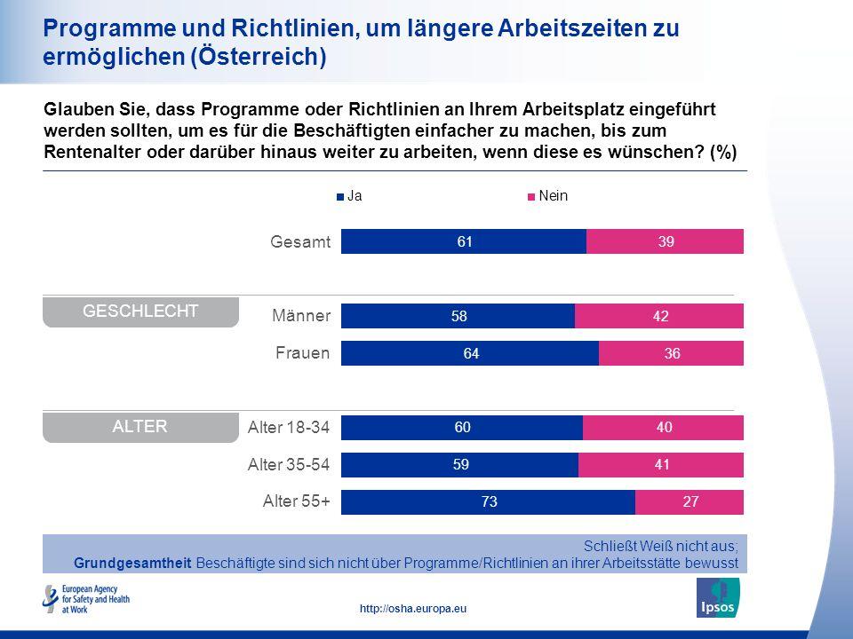 Programme und Richtlinien, um längere Arbeitszeiten zu ermöglichen (Österreich)