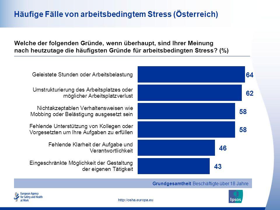 Häufige Fälle von arbeitsbedingtem Stress (Österreich)