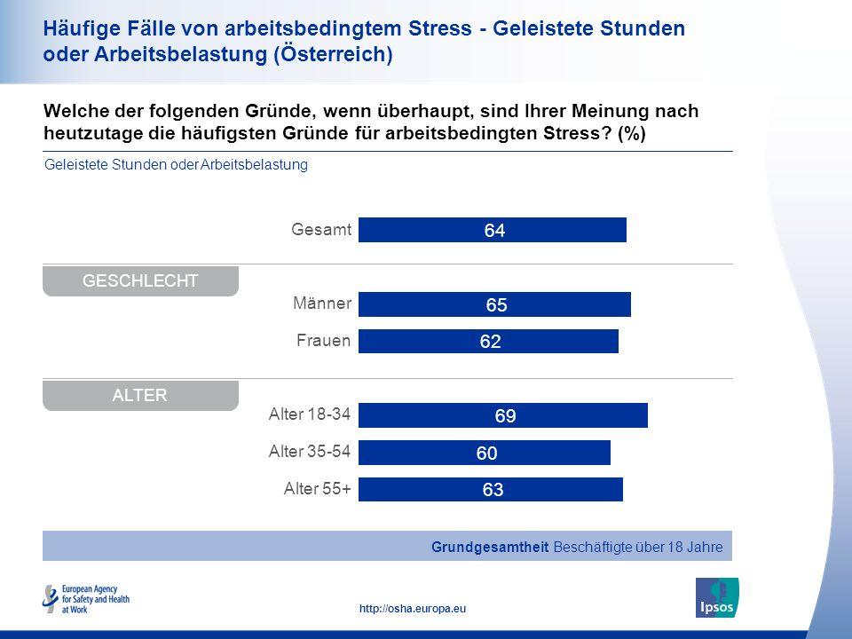 Häufige Fälle von arbeitsbedingtem Stress - Geleistete Stunden oder Arbeitsbelastung (Österreich)