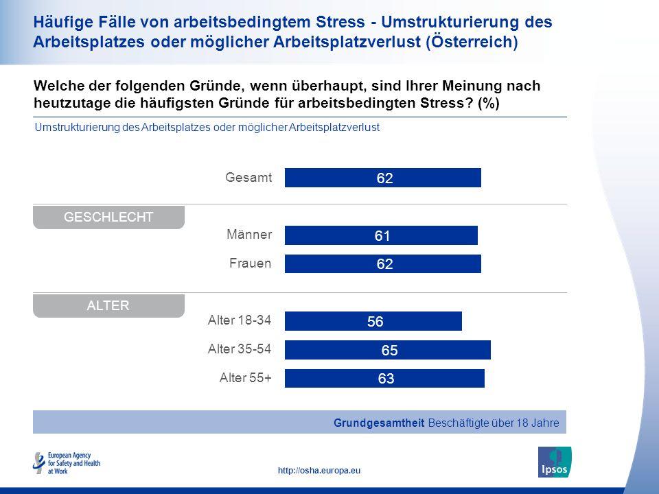 Häufige Fälle von arbeitsbedingtem Stress - Umstrukturierung des Arbeitsplatzes oder möglicher Arbeitsplatzverlust (Österreich)