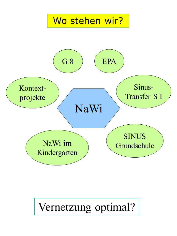 NaWi Vernetzung optimal Wo stehen wir G 8 EPA Sinus- Transfer S I
