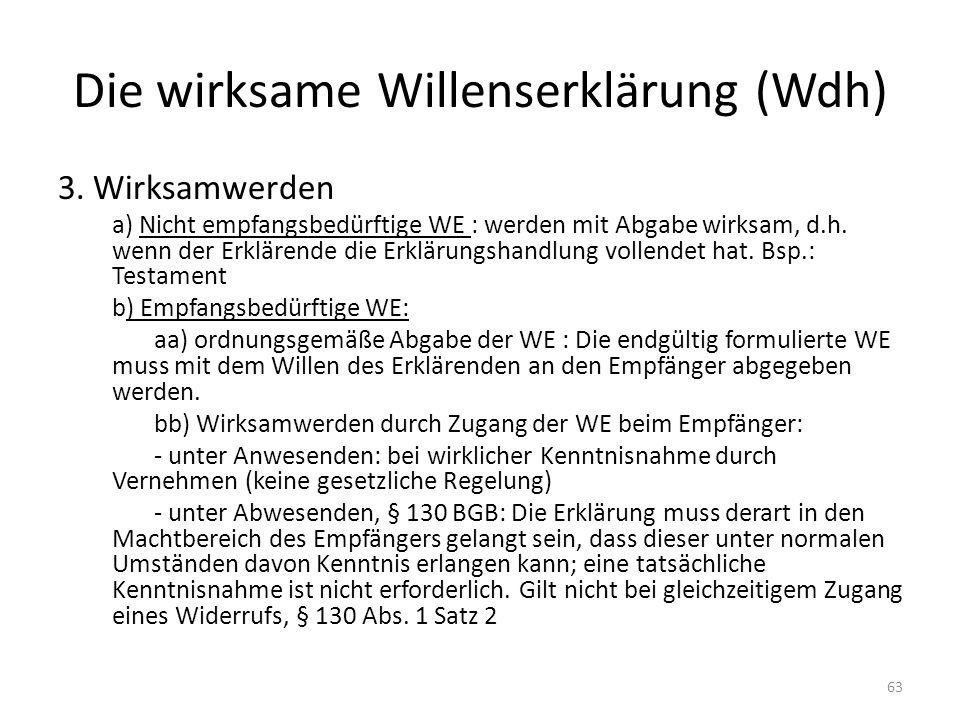 Die wirksame Willenserklärung (Wdh)