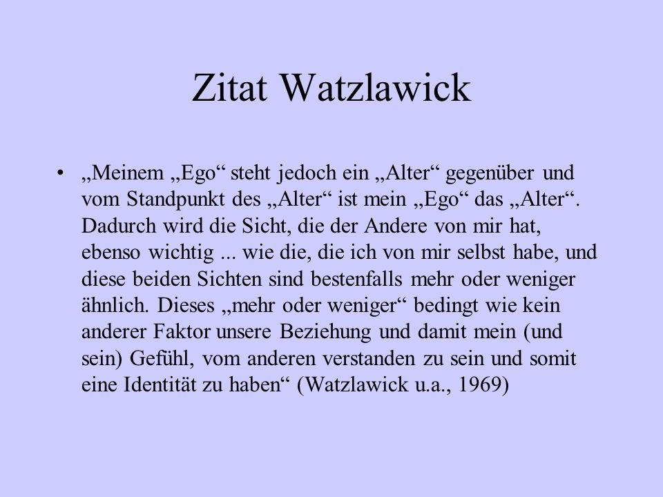 Zitat Watzlawick