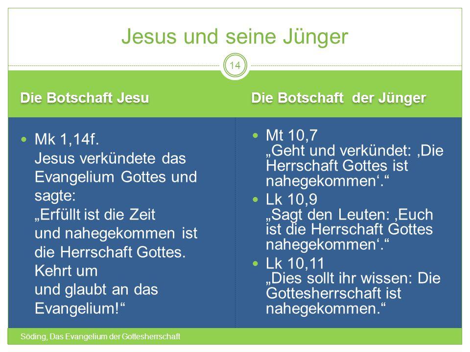 Jesus und seine Jünger Die Botschaft Jesu. Die Botschaft der Jünger.