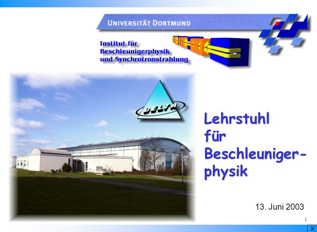 TITELBLATT Lehrstuhl für Beschleuniger- physik 13. Juni 2003