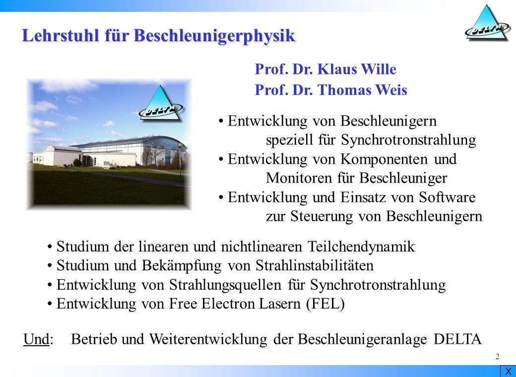 Lehrstuhl für Beschleunigerphysik