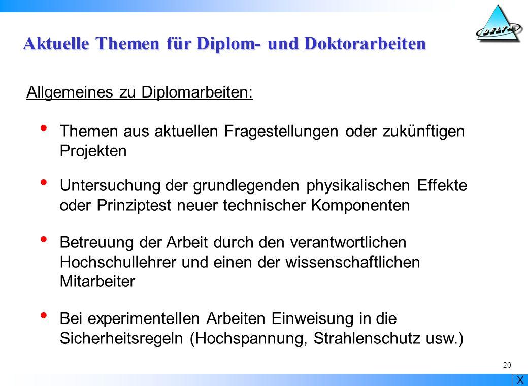 Aktuelle Themen für Diplom- und Doktorarbeiten