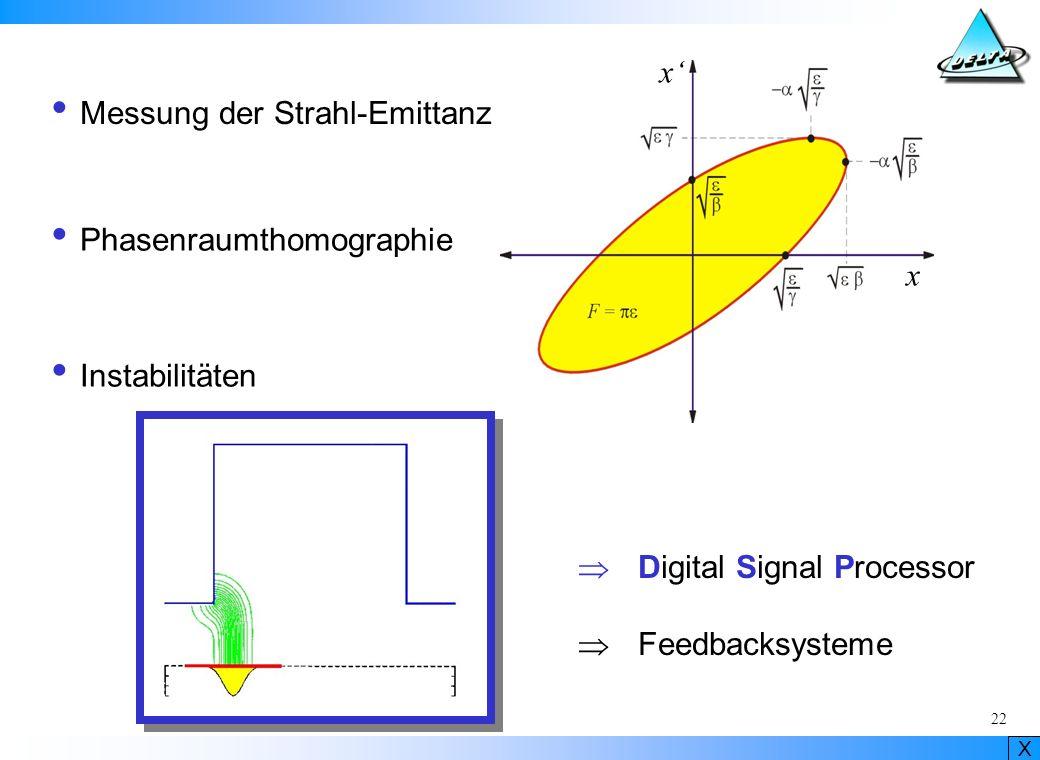 x x' Messung der Strahl-Emittanz. Phasenraumthomographie. Instabilitäten. Digital Signal Processor.