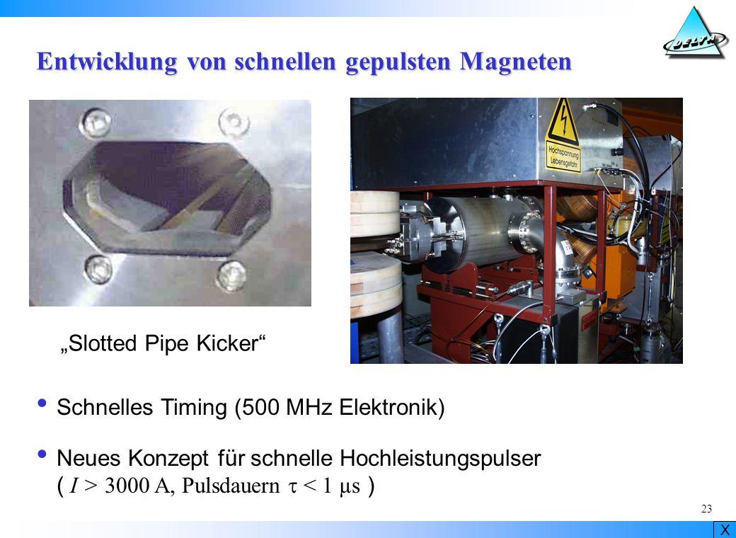 Entwicklung von schnellen gepulsten Magneten