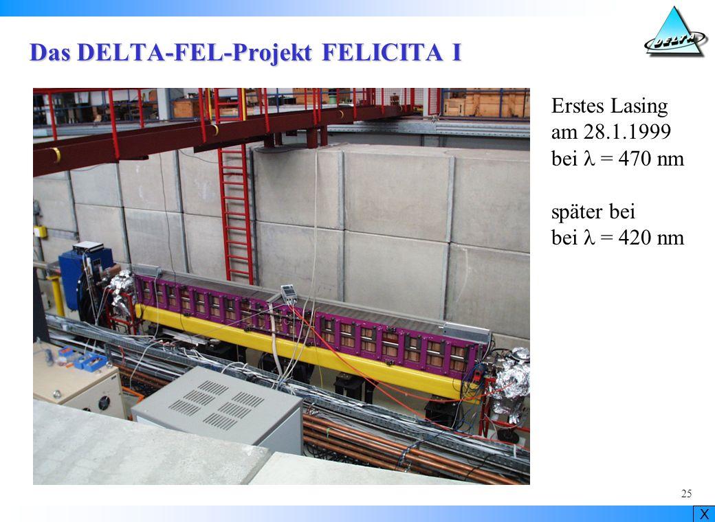 Das DELTA-FEL-Projekt FELICITA I