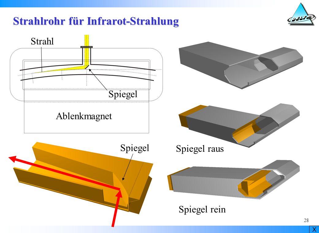 Strahlrohr für Infrarot-Strahlung