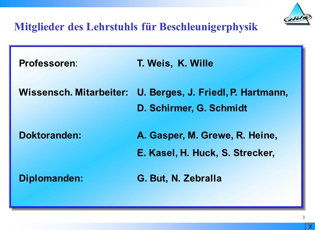 Mitglieder des Lehrstuhls für Beschleunigerphysik