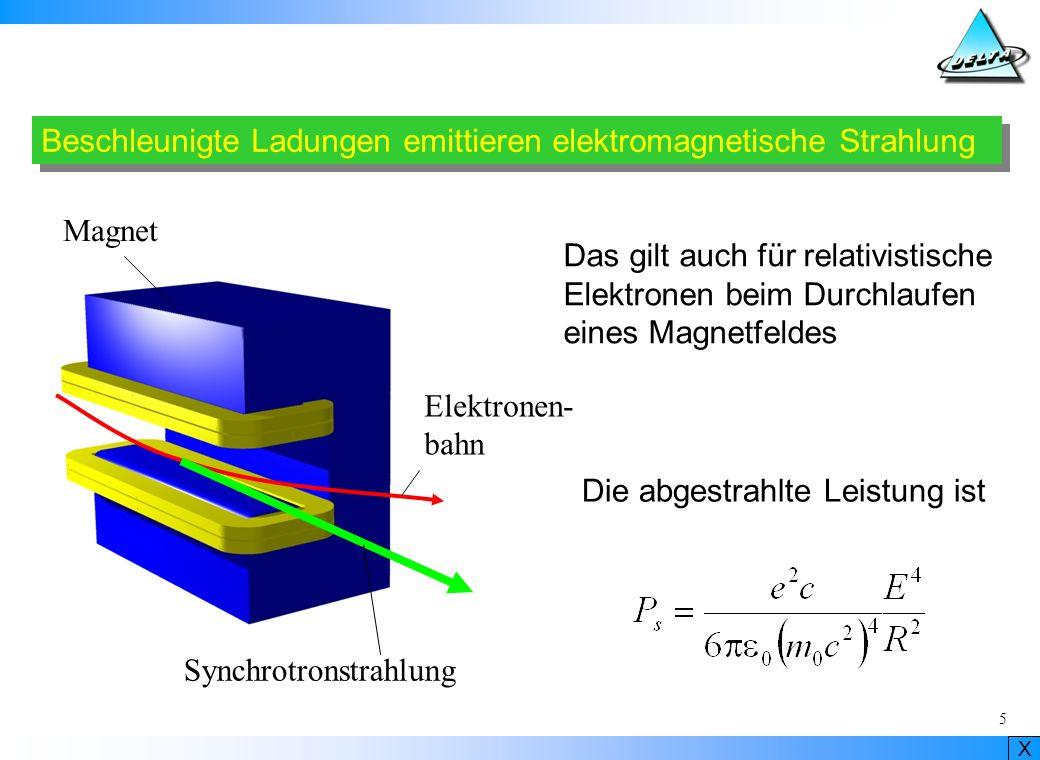 Beschleunigte Ladungen emittieren elektromagnetische Strahlung