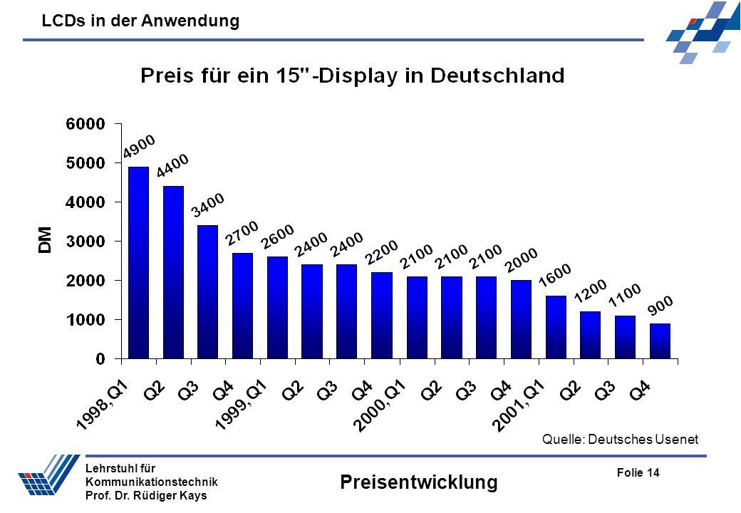 Quelle: Deutsches Usenet