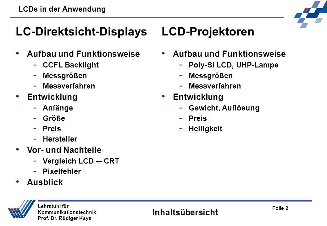 LC-Direktsicht-Displays LCD-Projektoren
