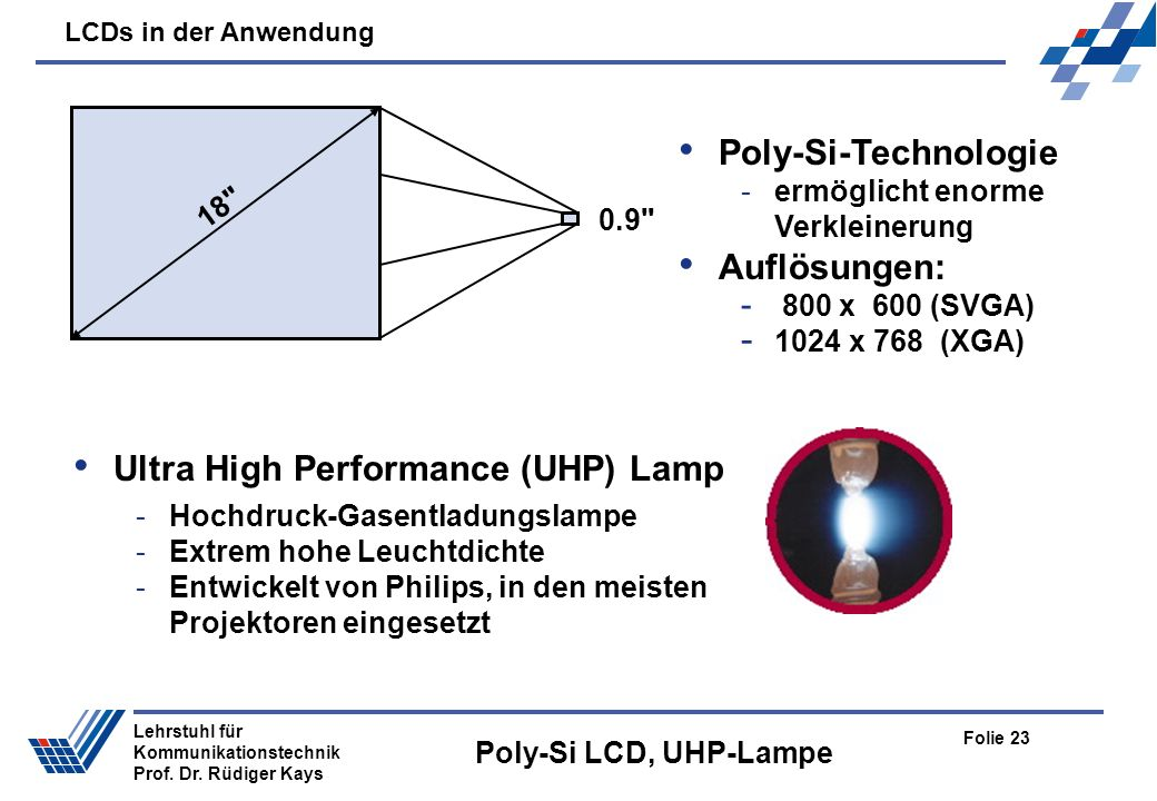 Ultra High Performance (UHP) Lamp