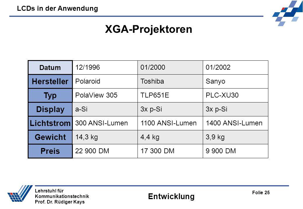 XGA-Projektoren Hersteller Typ Display Lichtstrom Gewicht Preis