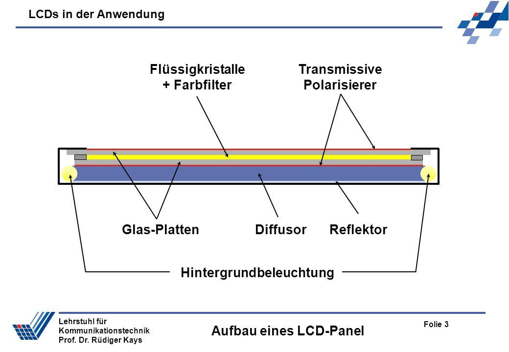 Aufbau eines LCD-Panel