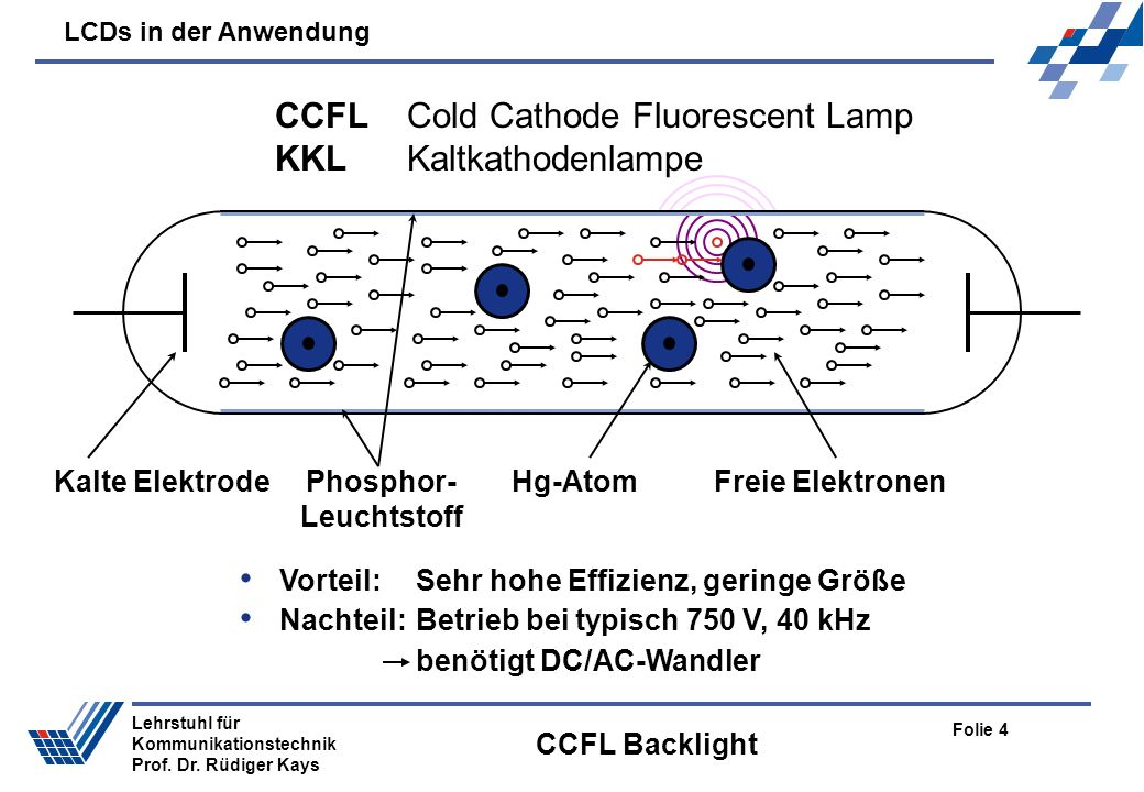 CCFL Cold Cathode Fluorescent Lamp KKL Kaltkathodenlampe