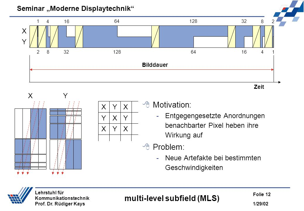 multi-level subfield (MLS)
