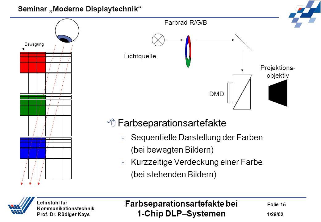 Farbseparationsartefakte bei 1-Chip DLP–Systemen