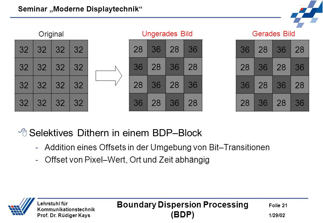 Boundary Dispersion Processing (BDP)