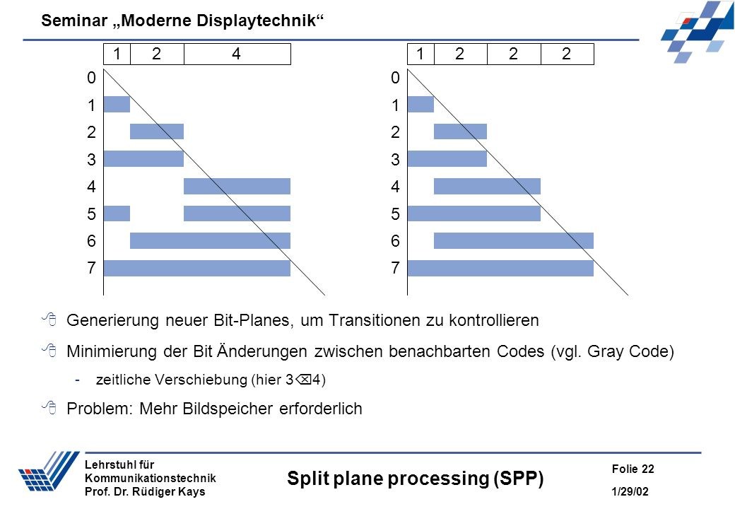 Split plane processing (SPP)