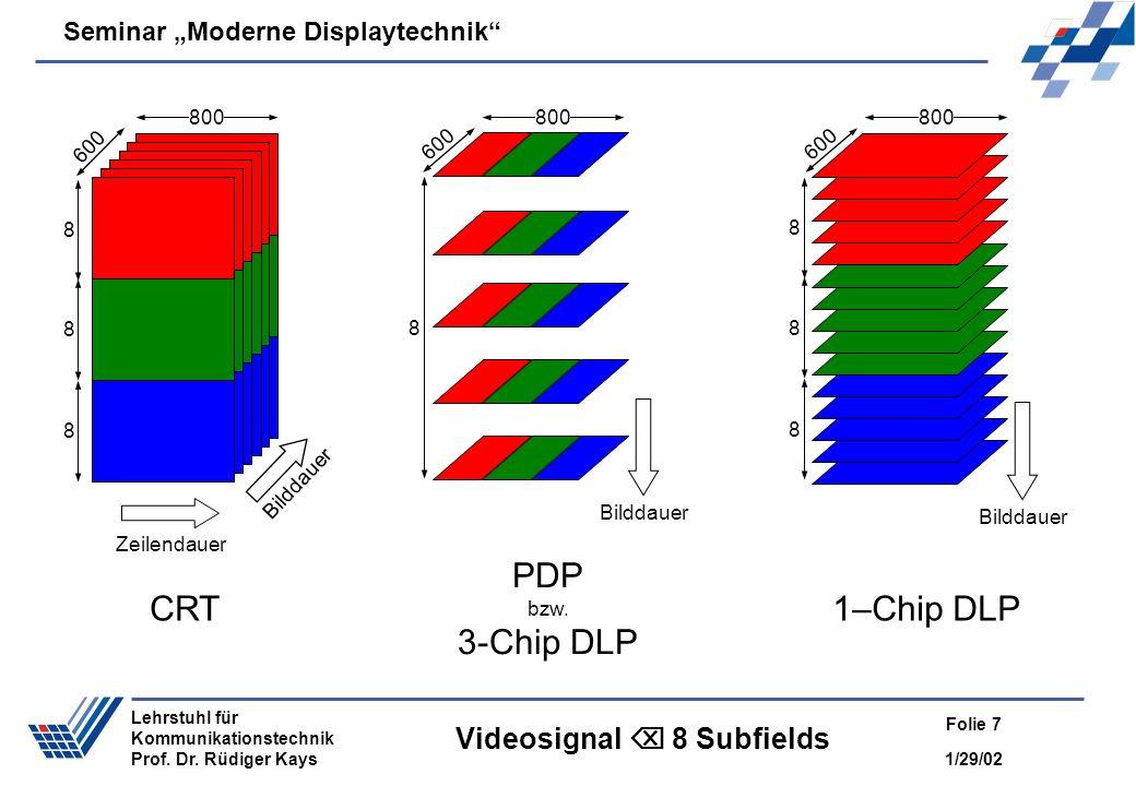 Videosignal  8 Subfields