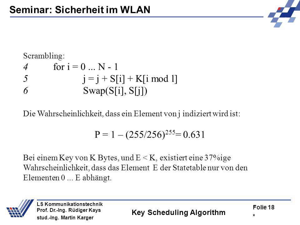 Key Scheduling Algorithm
