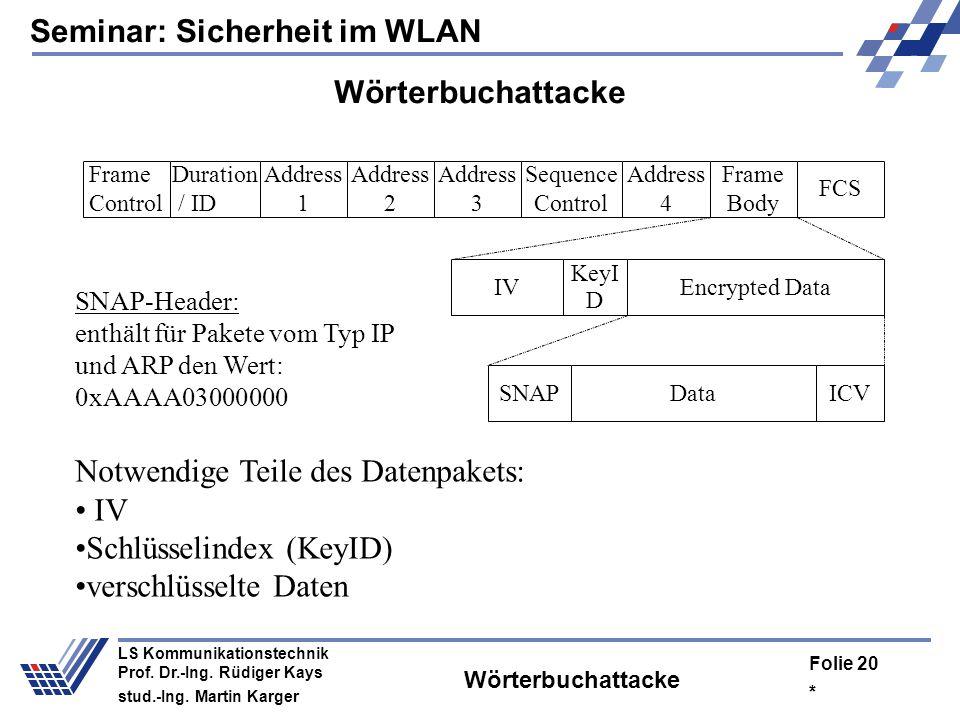 Notwendige Teile des Datenpakets: IV Schlüsselindex (KeyID)