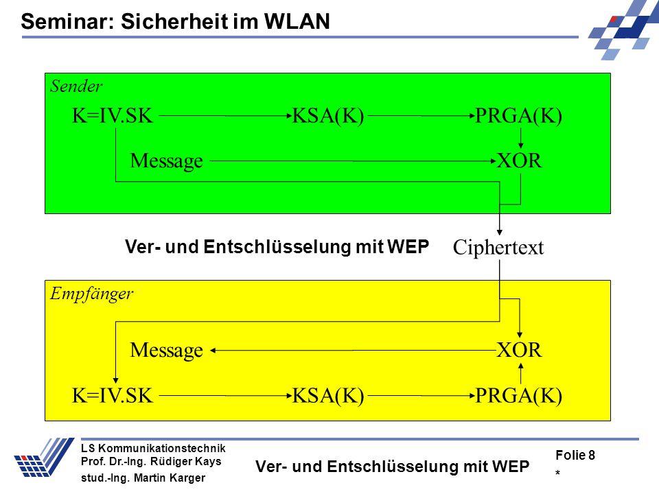 Ver- und Entschlüsselung mit WEP