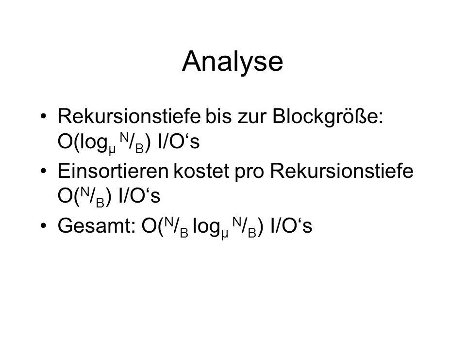 Analyse Rekursionstiefe bis zur Blockgröße: O(logµ N/B) I/O's
