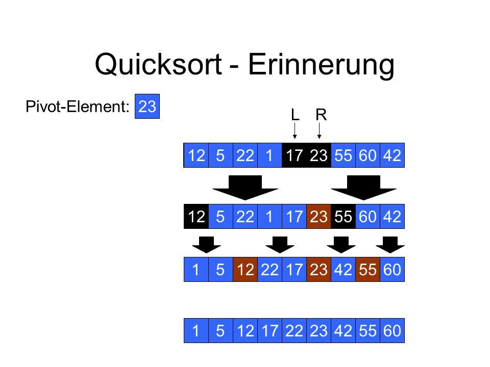 Quicksort - Erinnerung
