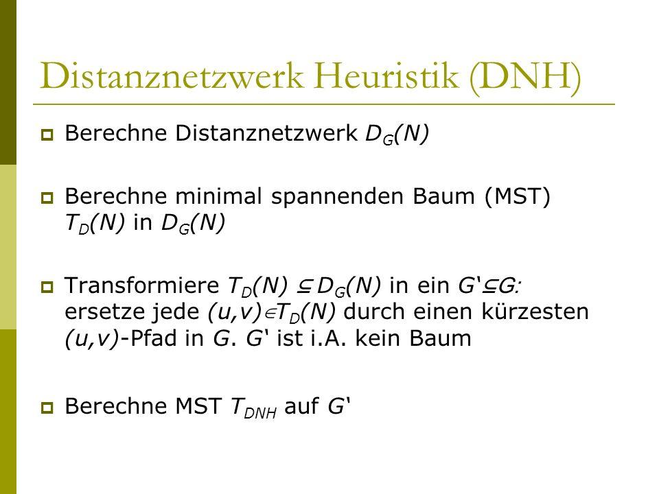 Distanznetzwerk Heuristik (DNH)