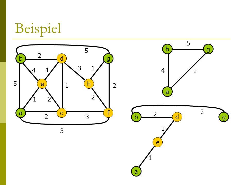 Beispiel 5 b g 5 2 b d g 3 1 4 1 4 5 5 e h 1 2 a 2 1 2 5 a c f 2 2 3 b