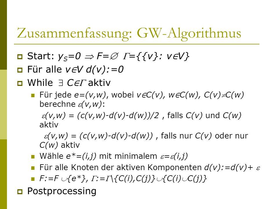 Zusammenfassung: GW-Algorithmus
