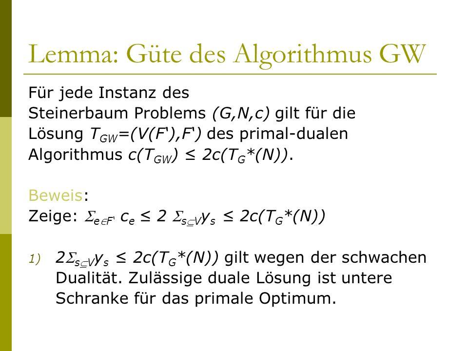 Lemma: Güte des Algorithmus GW