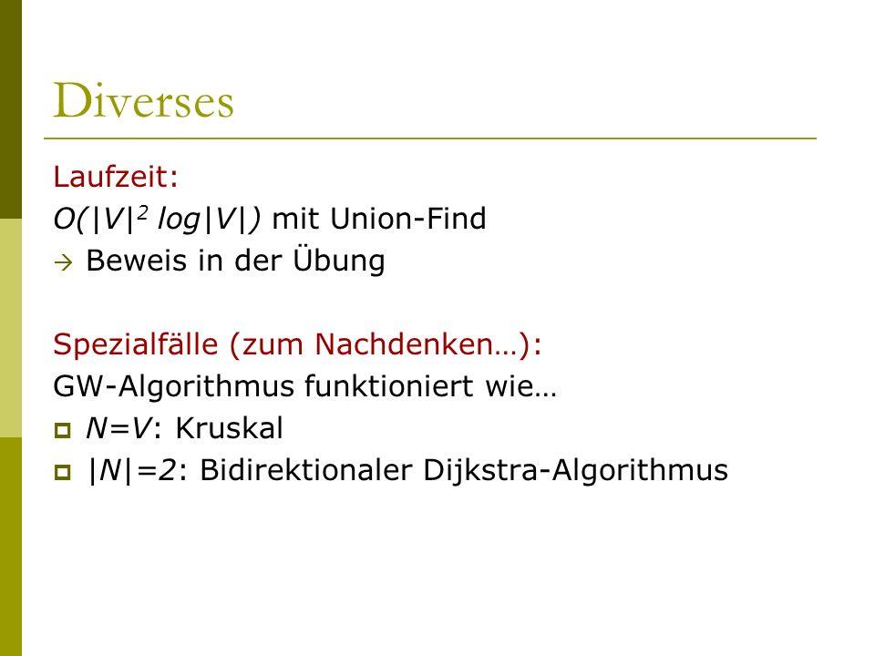 Diverses Laufzeit: O(|V|2 log|V|) mit Union-Find Beweis in der Übung