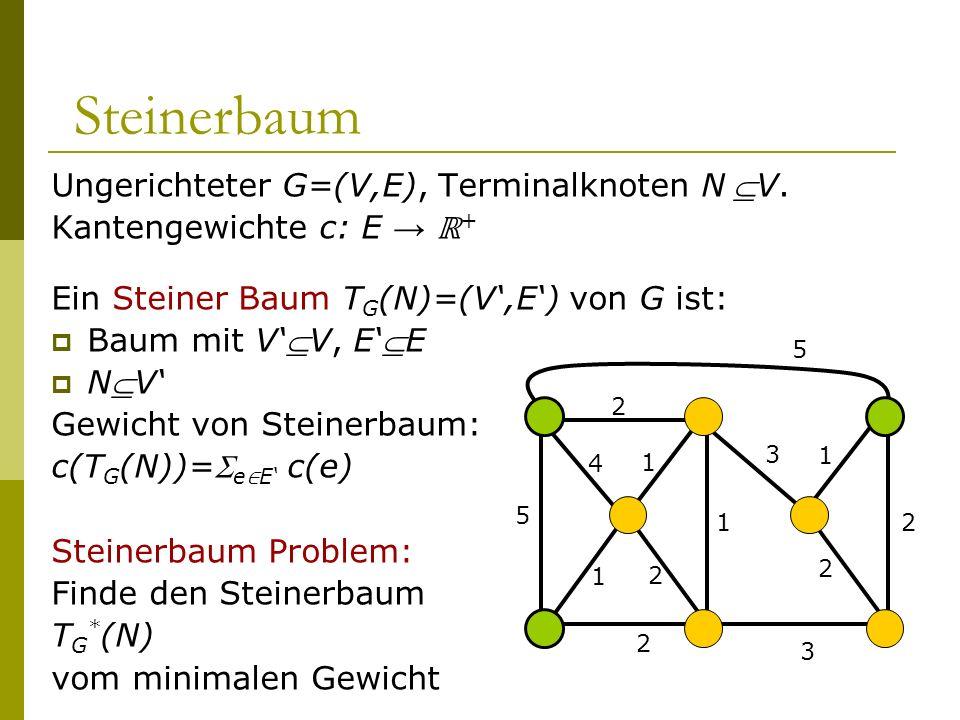 Steinerbaum Ungerichteter G=(V,E), Terminalknoten NV.