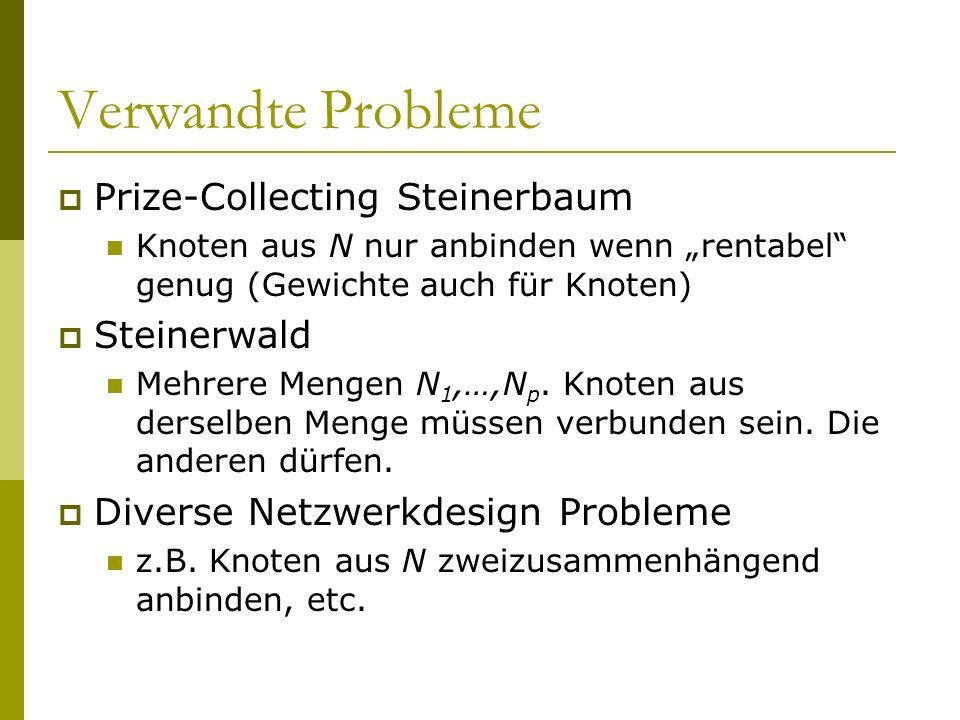 Verwandte Probleme Prize-Collecting Steinerbaum Steinerwald