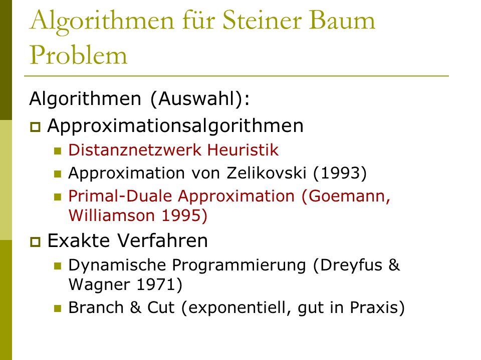 Algorithmen für Steiner Baum Problem