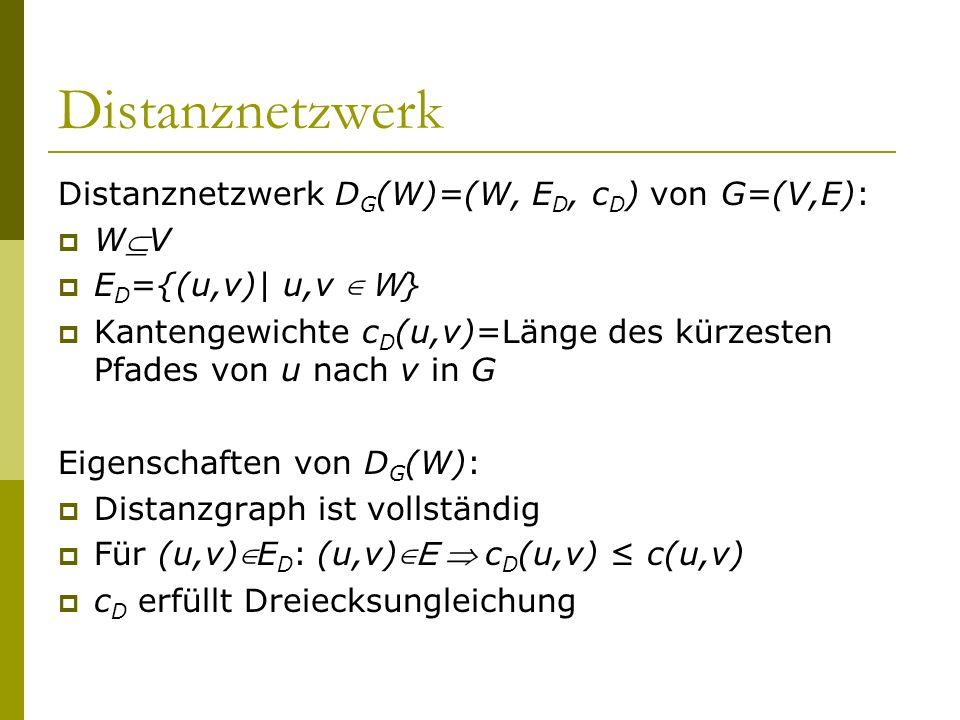 Distanznetzwerk Distanznetzwerk DG(W)=(W, ED, cD) von G=(V,E): WV